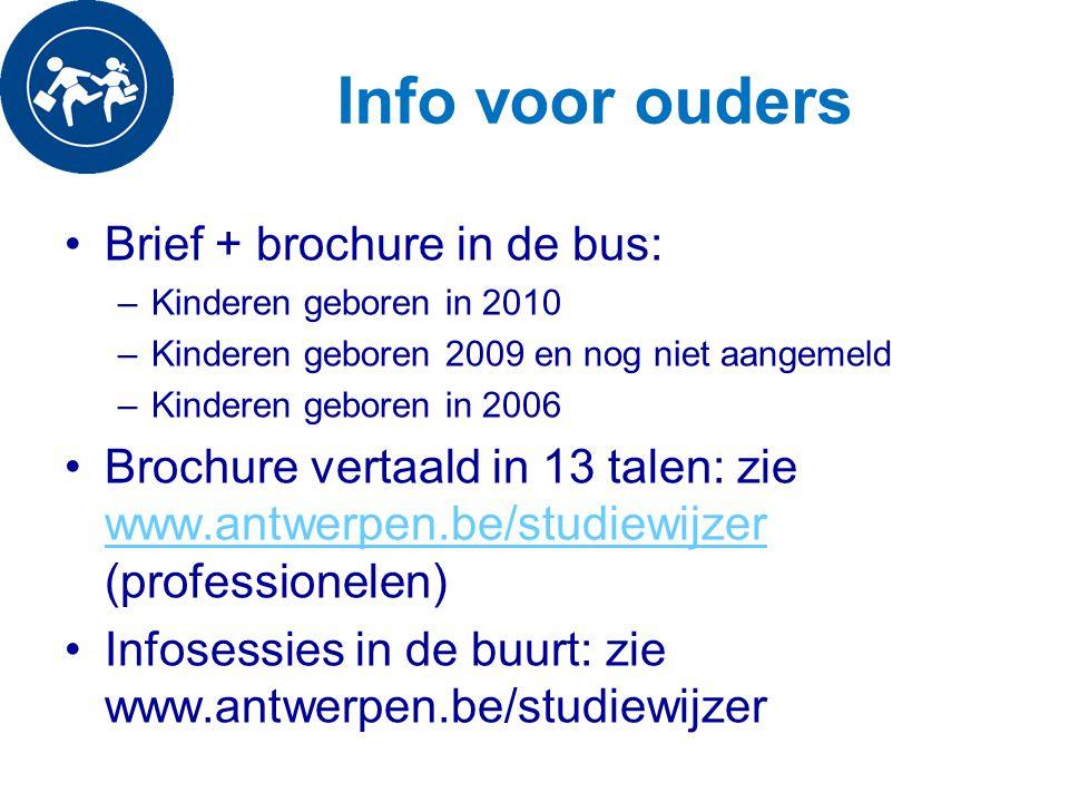 Info voor ouders Brief + brochure in de bus: –Kinderen geboren in 2010 –Kinderen geboren 2009 en nog niet aangemeld –Kinderen geboren in 2006 Brochure