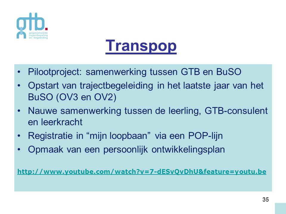 35 Transpop Pilootproject: samenwerking tussen GTB en BuSO Opstart van trajectbegeleiding in het laatste jaar van het BuSO (OV3 en OV2) Nauwe samenwer