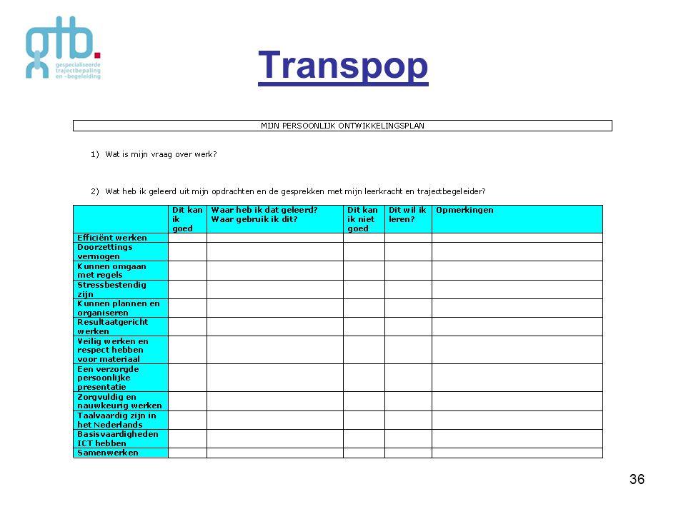 Transpop 36