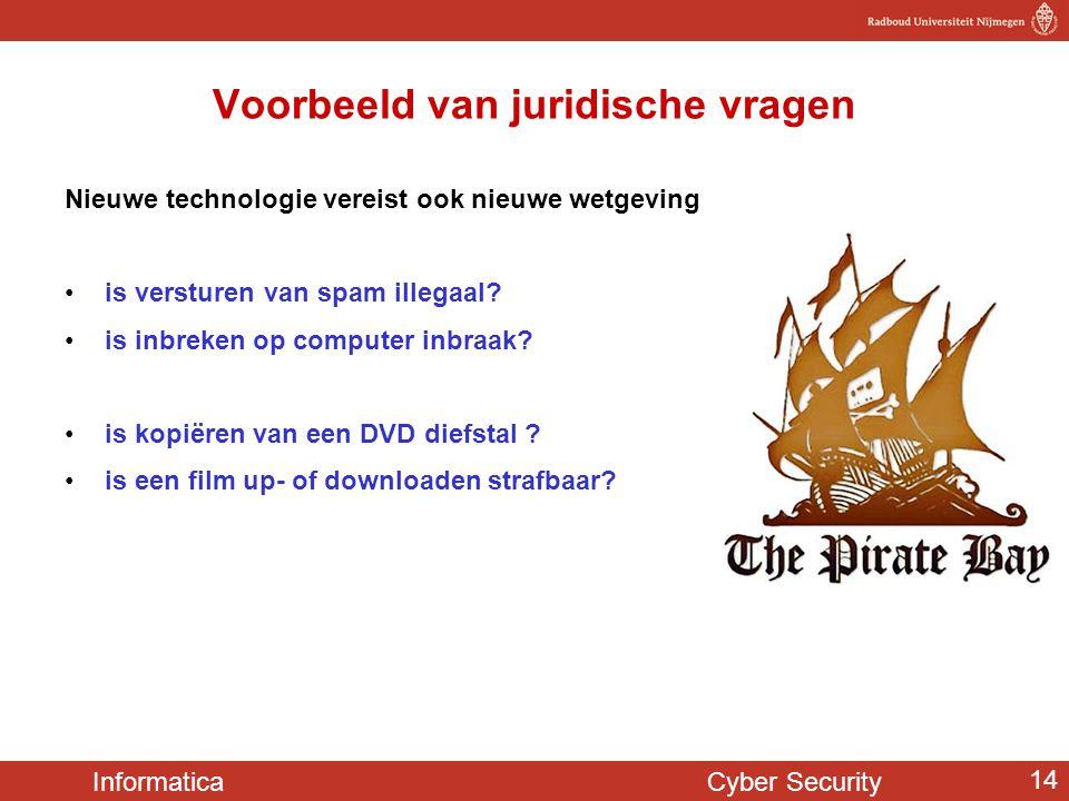 Informatica Cyber Security 14 Voorbeeld van juridische vragen Nieuwe technologie vereist ook nieuwe wetgeving is versturen van spam illegaal? is inbre