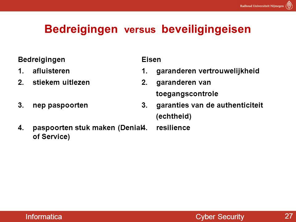 Informatica Cyber Security 27 Bedreigingen versus beveiligingeisen Bedreigingen 1.afluisteren 2.stiekem uitlezen 3.nep paspoorten 4.paspoorten stuk ma
