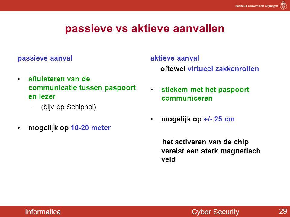 Informatica Cyber Security 29 passieve vs aktieve aanvallen passieve aanval afluisteren van de communicatie tussen paspoort en lezer – (bijv op Schiph