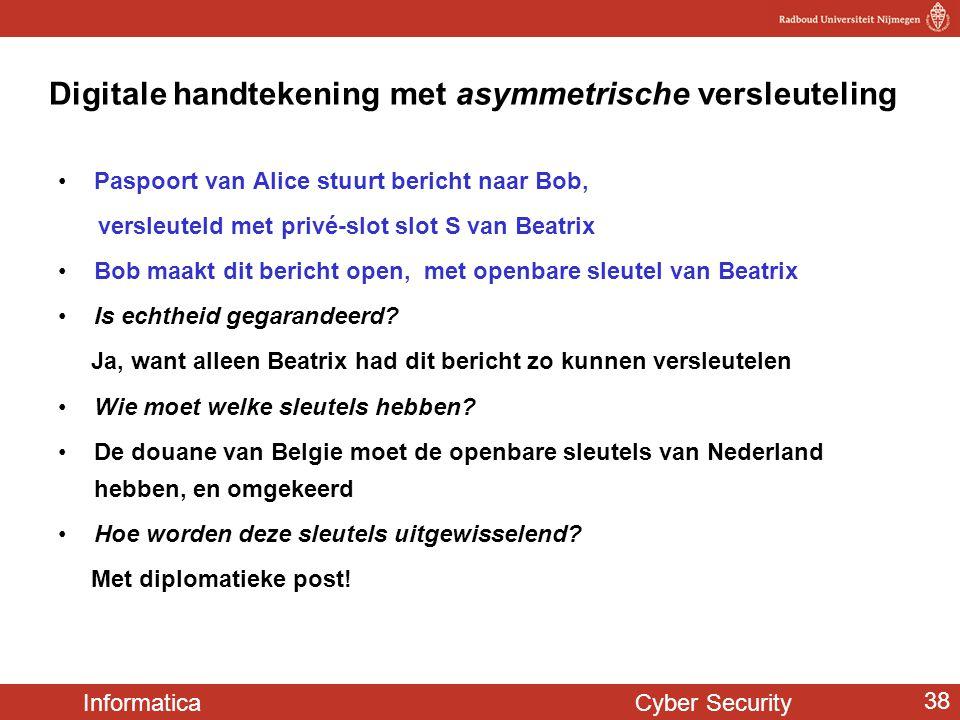 Informatica Cyber Security 38 Digitale handtekening met asymmetrische versleuteling Paspoort van Alice stuurt bericht naar Bob, versleuteld met privé-