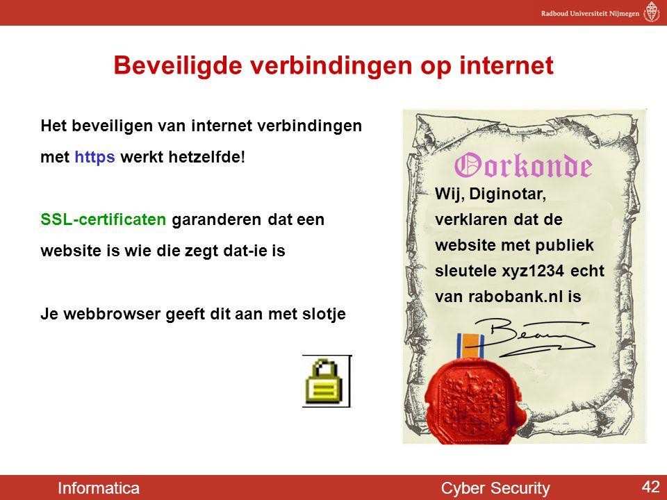 Informatica Cyber Security 42 Het beveiligen van internet verbindingen met https werkt hetzelfde! SSL-certificaten garanderen dat een website is wie d
