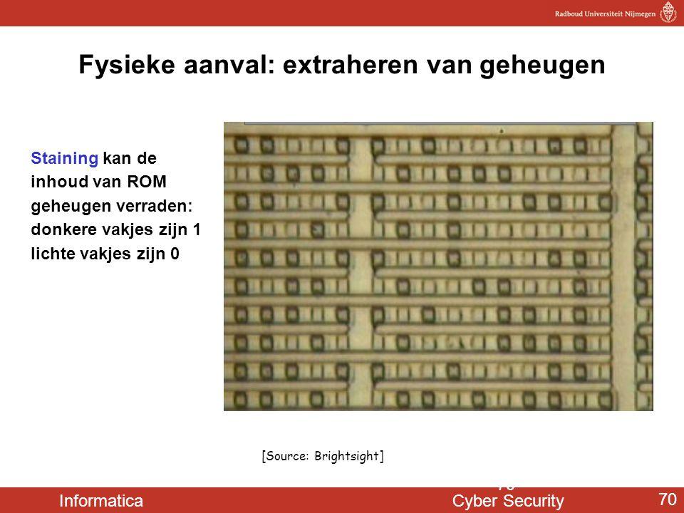 Informatica Cyber Security 70 Fysieke aanval: extraheren van geheugen [Source: Brightsight] Staining kan de inhoud van ROM geheugen verraden: donkere