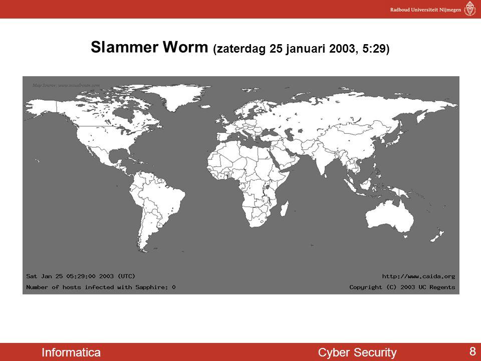 Informatica Cyber Security 8 Slammer Worm (zaterdag 25 januari 2003, 5:29)