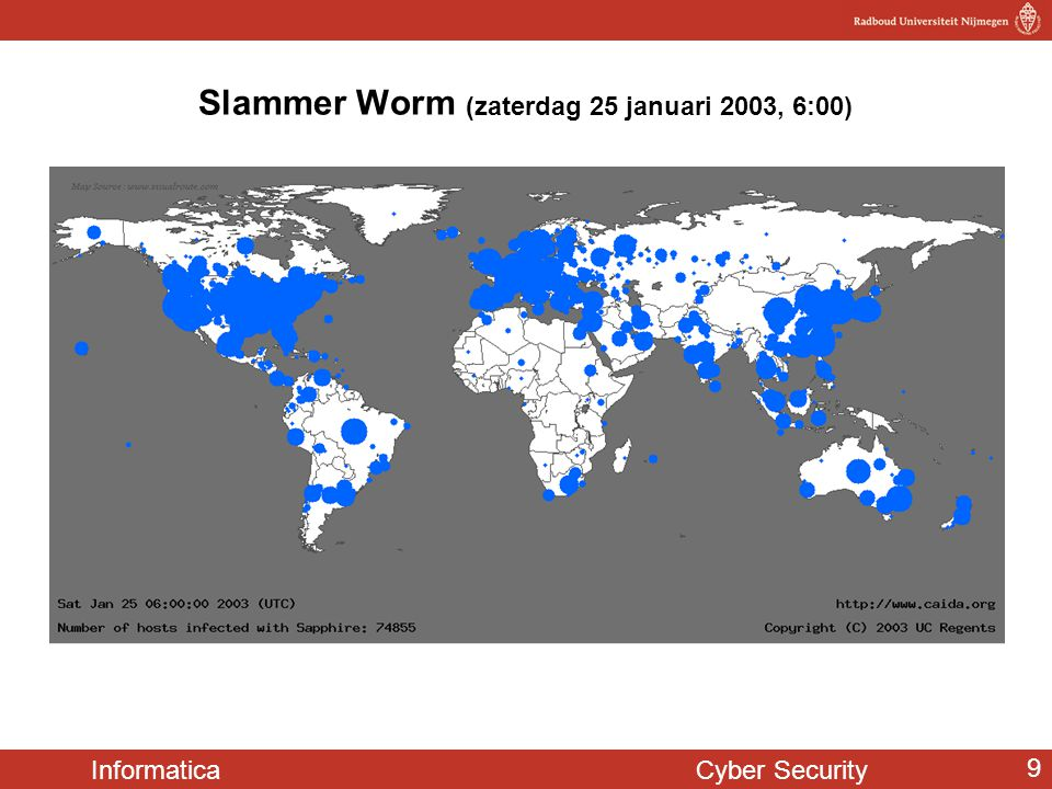 Informatica Cyber Security 40 Hoe detecteer je klonen.