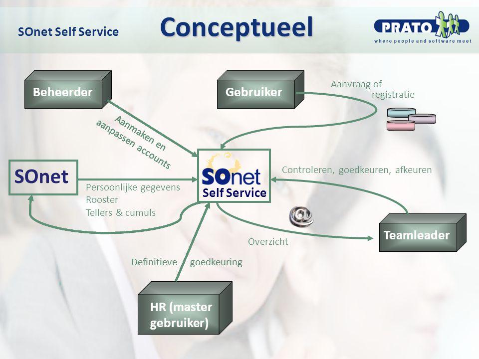 Conceptueel SOnet Self Service Conceptueel Self Service SOnet Beheerder Teamleader Gebruiker HR (master gebruiker) Controleren, goedkeuren, afkeuren A