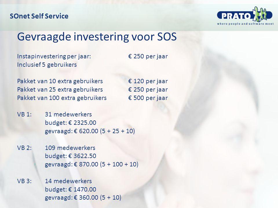 SOnet Self Service Gevraagde investering voor SOS Instapinvestering per jaar:€ 250 per jaar Inclusief 5 gebruikers Pakket van 10 extra gebruikers€ 120