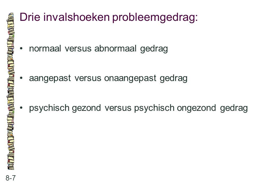 Drie invalshoeken probleemgedrag: 8-7 normaal versus abnormaal gedrag aangepast versus onaangepast gedrag psychisch gezond versus psychisch ongezond gedrag