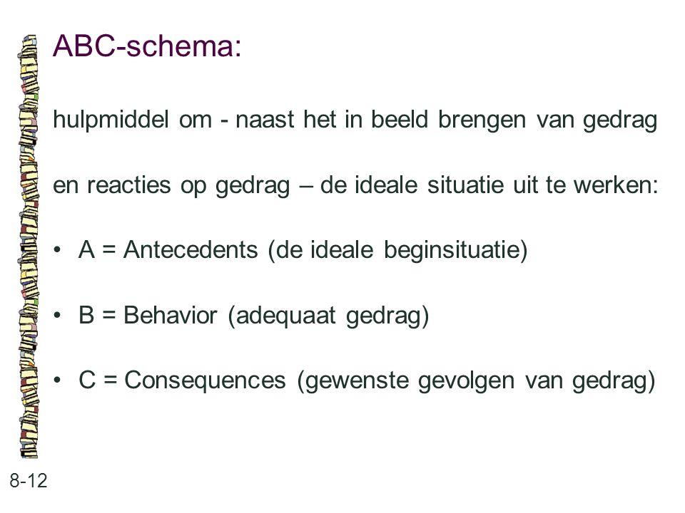 ABC-schema: 8-12 hulpmiddel om - naast het in beeld brengen van gedrag en reacties op gedrag – de ideale situatie uit te werken: A = Antecedents (de ideale beginsituatie) B = Behavior (adequaat gedrag) C = Consequences (gewenste gevolgen van gedrag)