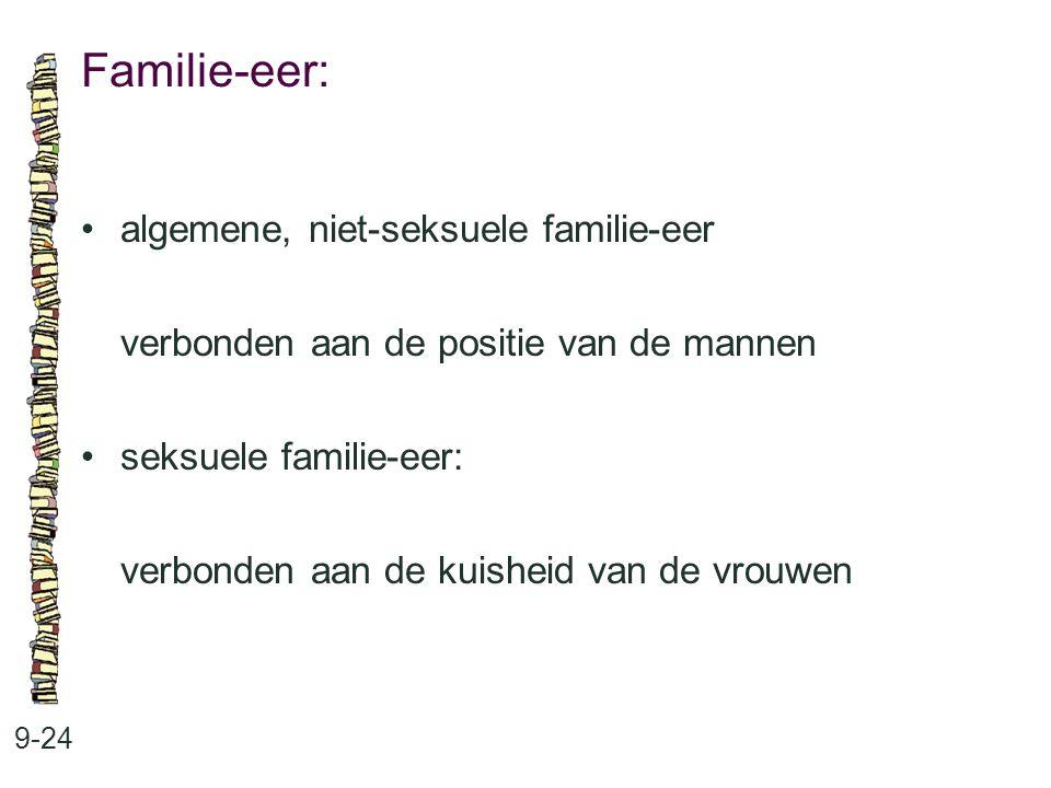 Familie-eer: 9-24 algemene, niet-seksuele familie-eer verbonden aan de positie van de mannen seksuele familie-eer: verbonden aan de kuisheid van de vrouwen