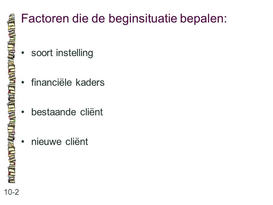 Factoren die de beginsituatie bepalen: 10-2 soort instelling financiële kaders bestaande cliënt nieuwe cliënt