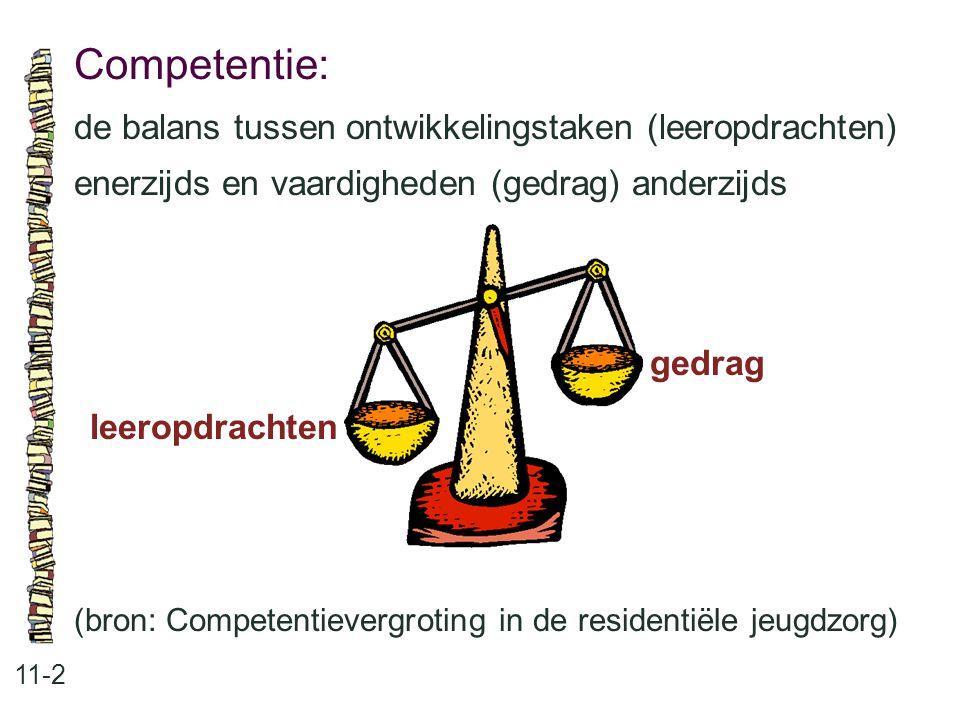 Competentie: 11-2 de balans tussen ontwikkelingstaken (leeropdrachten) enerzijds en vaardigheden (gedrag) anderzijds (bron: Competentievergroting in de residentiële jeugdzorg) leeropdrachten gedrag