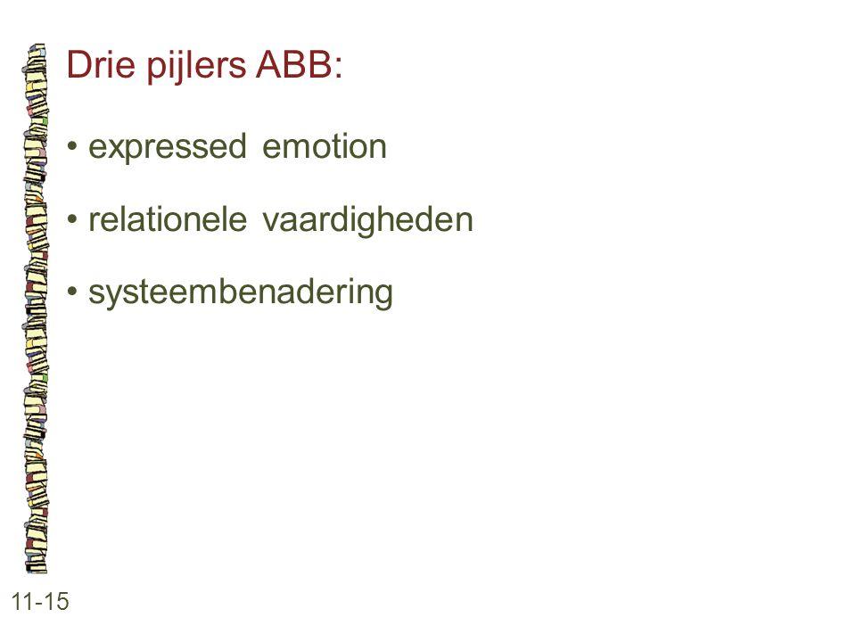 Drie pijlers ABB: 11-15 expressed emotion relationele vaardigheden systeembenadering