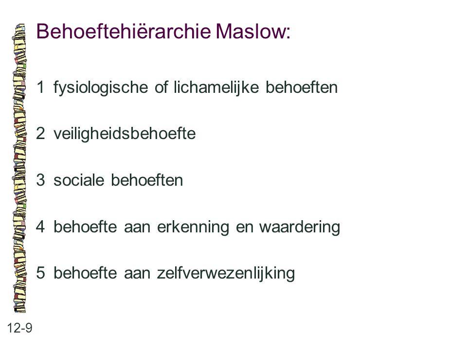 Behoeftehiërarchie Maslow: 12-9 1fysiologische of lichamelijke behoeften 2veiligheidsbehoefte 3sociale behoeften 4behoefte aan erkenning en waardering 5behoefte aan zelfverwezenlijking