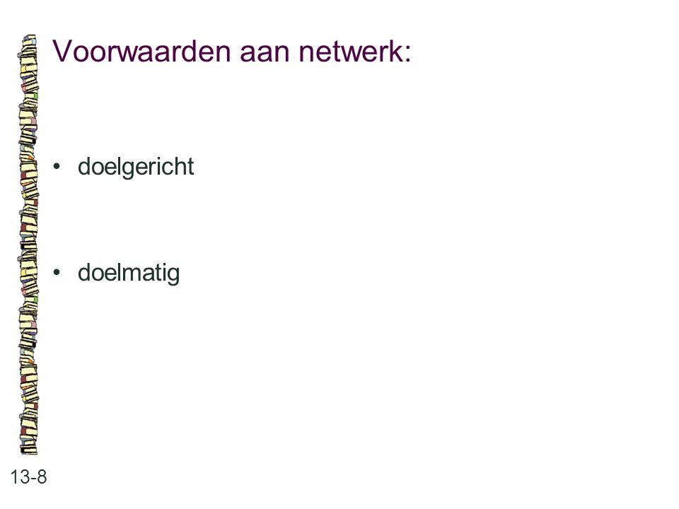 Voorwaarden aan netwerk: 13-8 doelgericht doelmatig