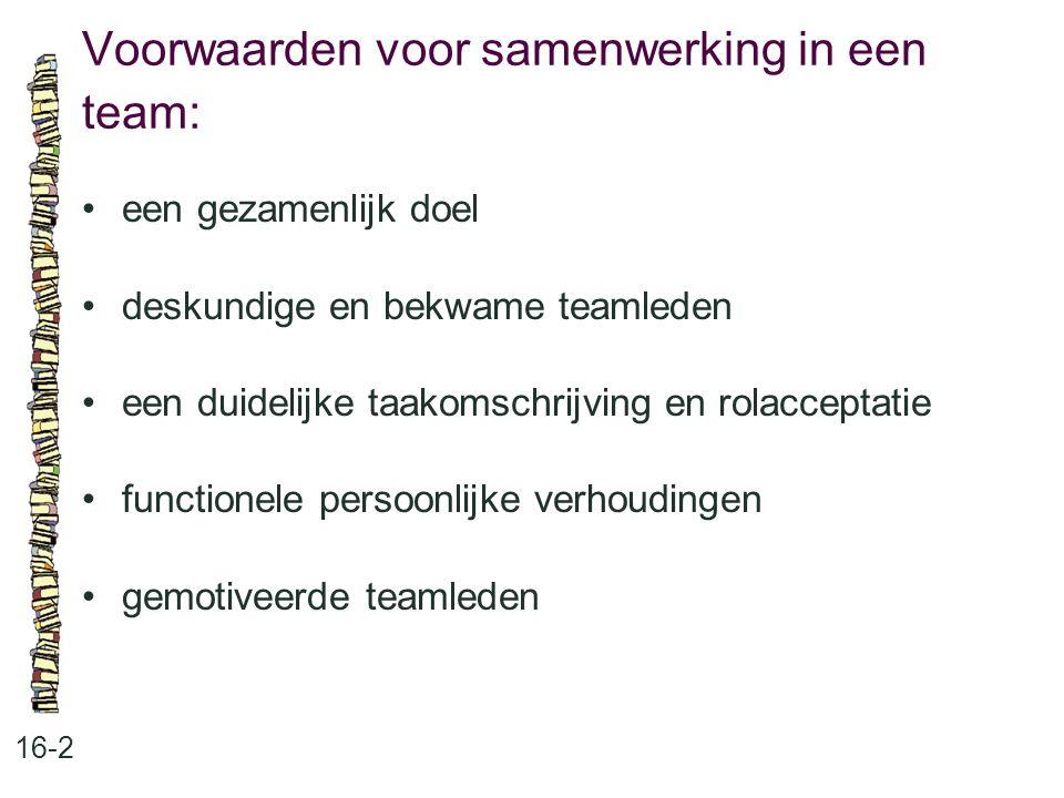 Voorwaarden voor samenwerking in een team: 16-2 een gezamenlijk doel deskundige en bekwame teamleden een duidelijke taakomschrijving en rolacceptatie functionele persoonlijke verhoudingen gemotiveerde teamleden