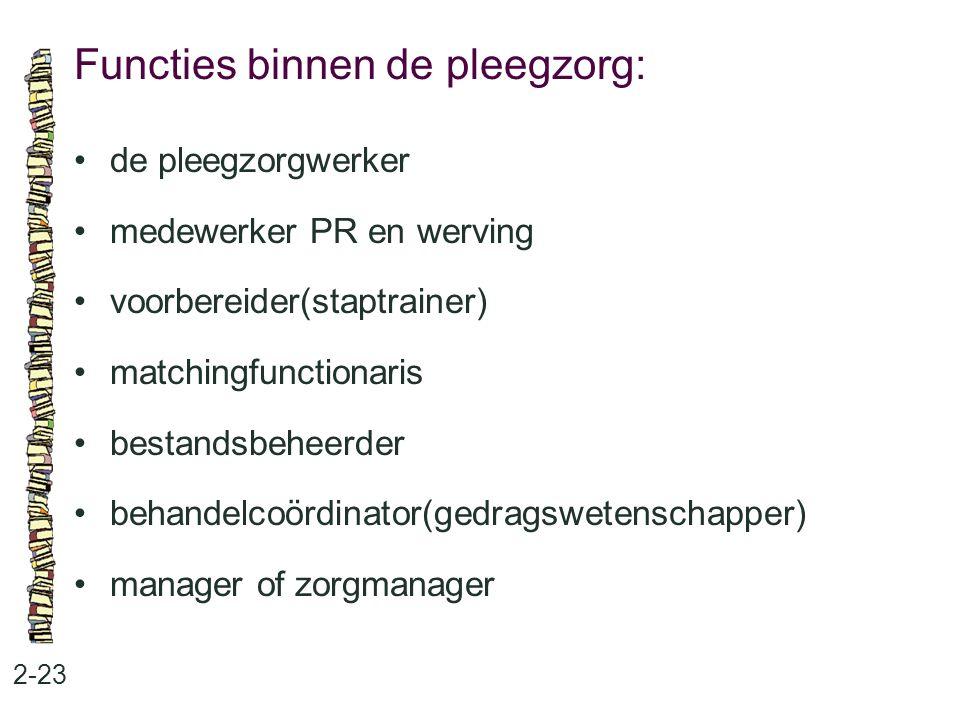 Functies binnen de pleegzorg: 2-23 de pleegzorgwerker medewerker PR en werving voorbereider(staptrainer) matchingfunctionaris bestandsbeheerder behandelcoördinator(gedragswetenschapper) manager of zorgmanager