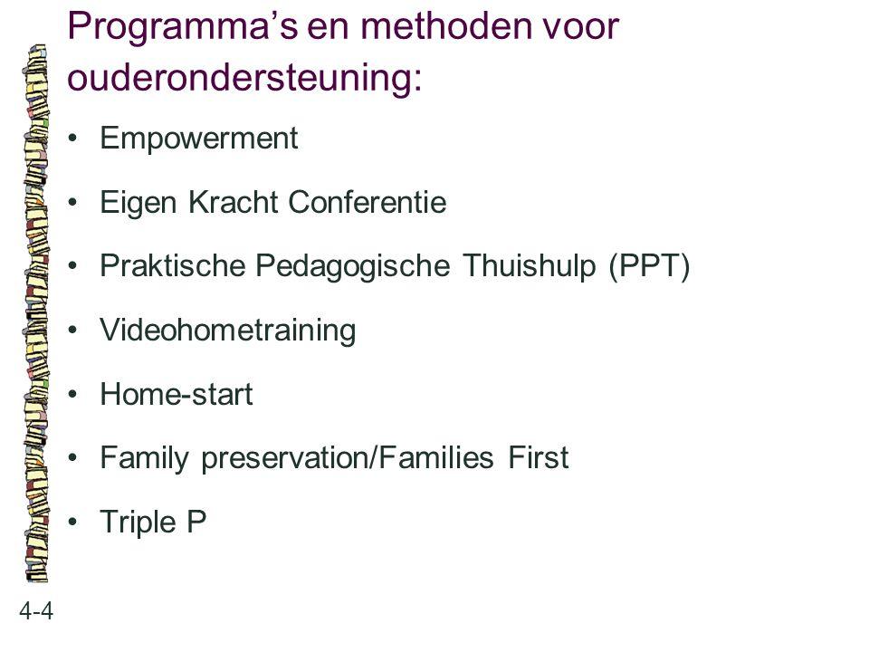 Programma's en methoden voor ouderondersteuning: 4-4 Empowerment Eigen Kracht Conferentie Praktische Pedagogische Thuishulp (PPT) Videohometraining Home-start Family preservation/Families First Triple P