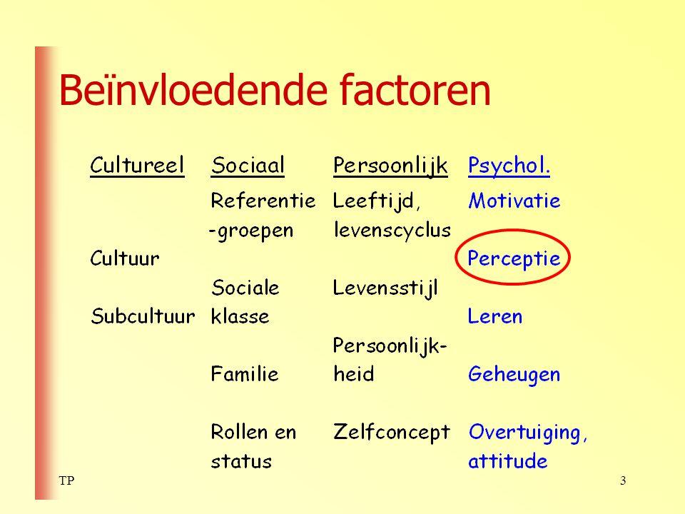 TP4 Deze les (14/11/2005) Kenmerken van WN WNdrempels Psychologische en subjectieve factoren die ons WN beïnvloeden Organisatieprocessen (gestaltpsych.) van de WN  Vbn uit consumentenpsychologie