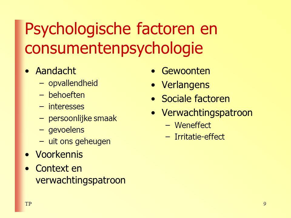 TP30 Organisatieprocessen van de WN = gestaltpsychologie (< cognitieve psychologie) (ook: gestalttherapie) Begrijpen, interpreteren van resultaat.