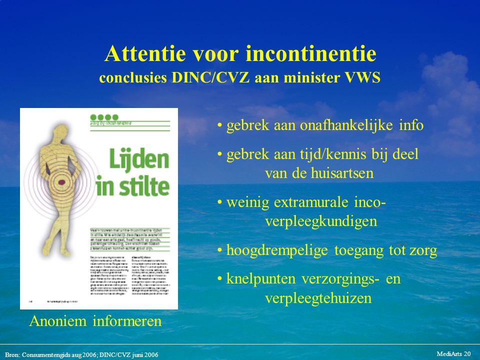 Bron: Consumentengids aug 2006; DINC/CVZ juni 2006 MediArts 20 Attentie voor incontinentie conclusies DINC/CVZ aan minister VWS gebrek aan onafhankeli