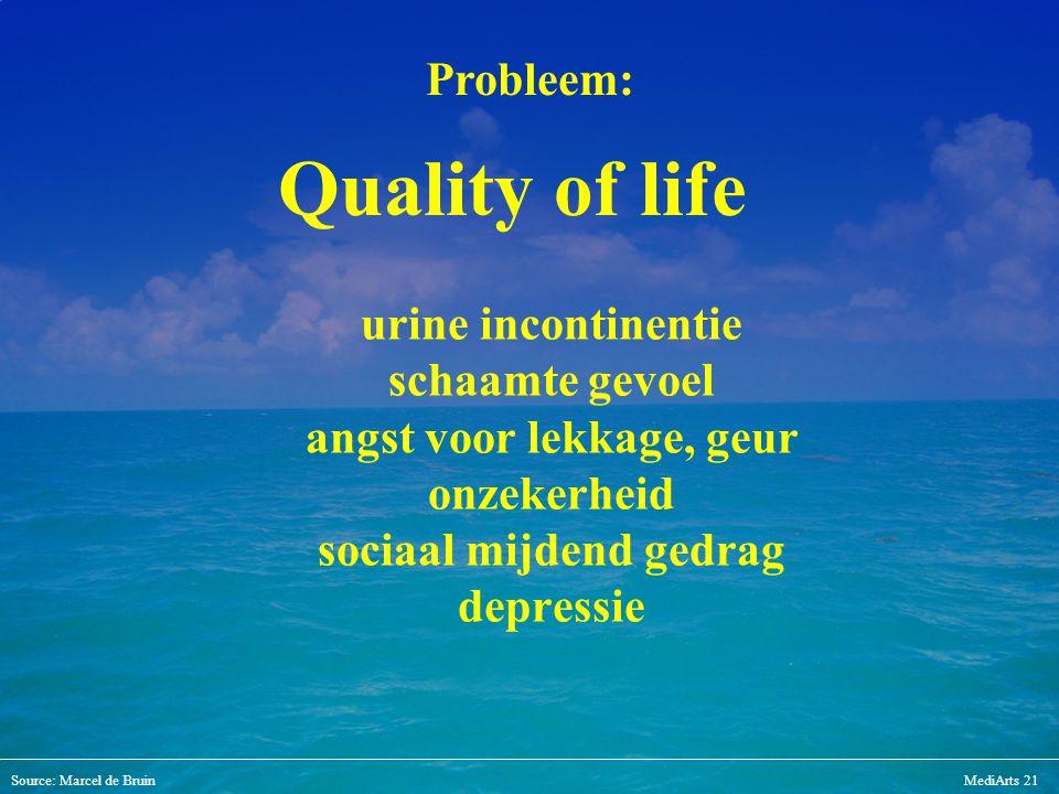 Source: Marcel de BruinMediArts 21 urine incontinentie schaamte gevoel angst voor lekkage, geur onzekerheid sociaal mijdend gedrag depressie Probleem: