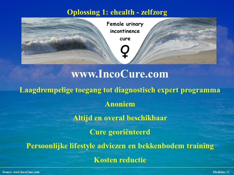 Source: www.IncoCure.comMediArts 22 Oplossing 1: ehealth - zelfzorg website: www.IncoCure.com Laagdrempelige toegang tot diagnostisch expert programma