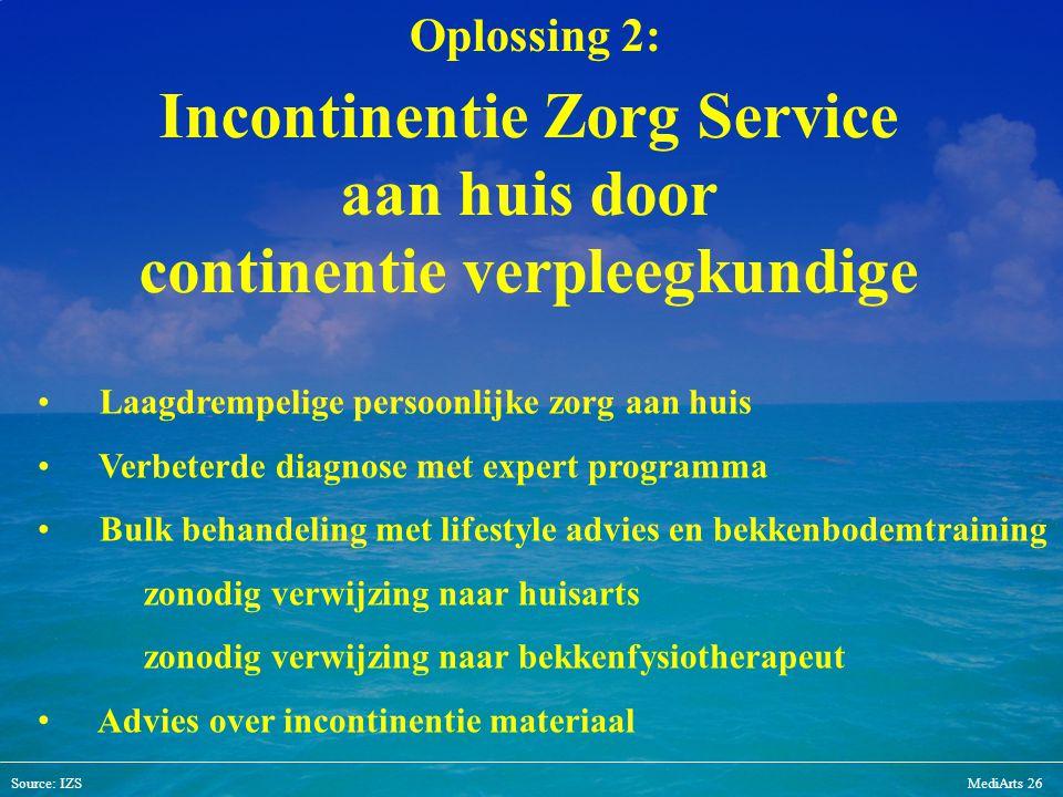 Source: IZSMediArts 26 Incontinentie Zorg Service aan huis door continentie verpleegkundige Laagdrempelige persoonlijke zorg aan huis Verbeterde diagn