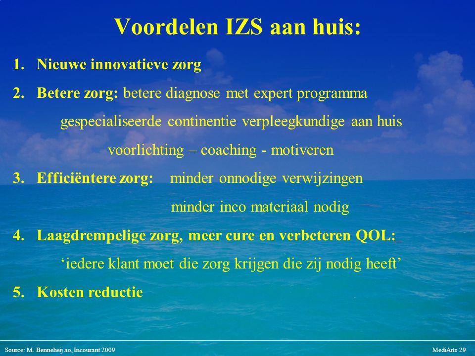 Source: M. Benneheij ao, Incourant 2009MediArts 29 Voordelen IZS aan huis: 1.Nieuwe innovatieve zorg 2.Betere zorg: betere diagnose met expert program