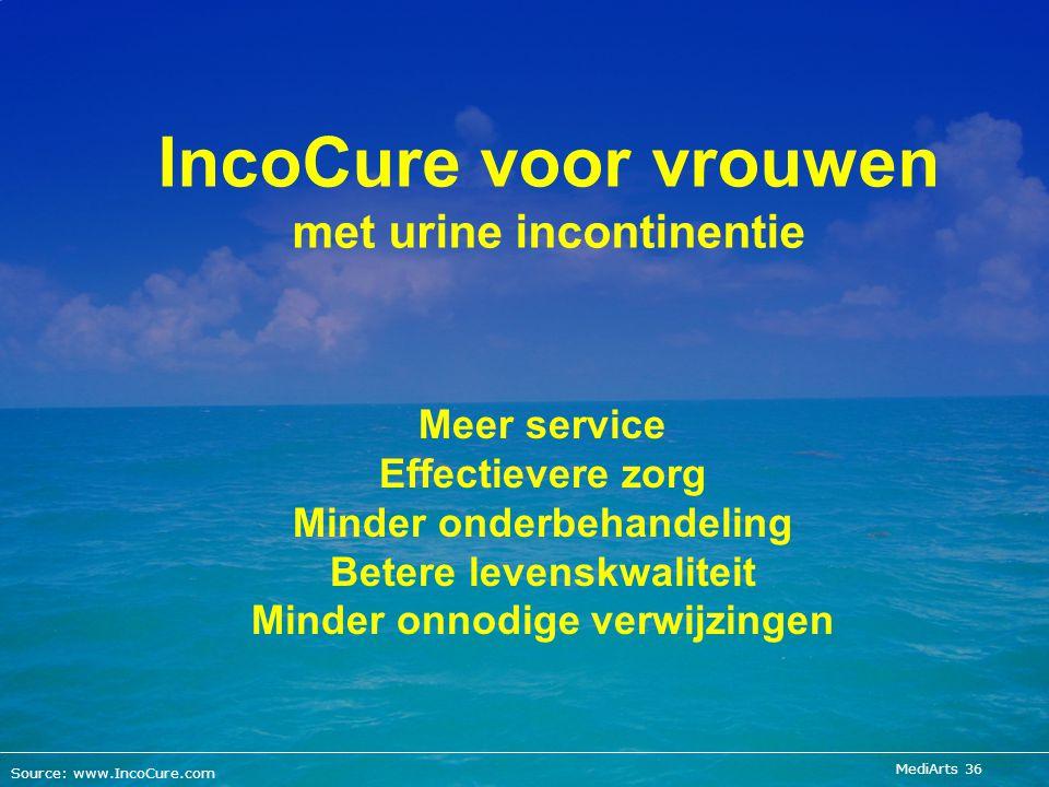 MediArts 36 IncoCure voor vrouwen met urine incontinentie Source: www.IncoCure.com Meer service Effectievere zorg Minder onderbehandeling Betere leven