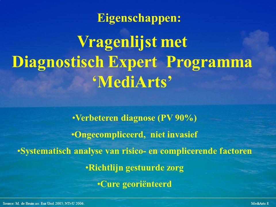 Source: M. de Bruin ao. Eur Urol 2005; NTvU 2006.MediArts 8 Eigenschappen: Verbeteren diagnose (PV 90%) Ongecompliceerd, niet invasief Systematisch an