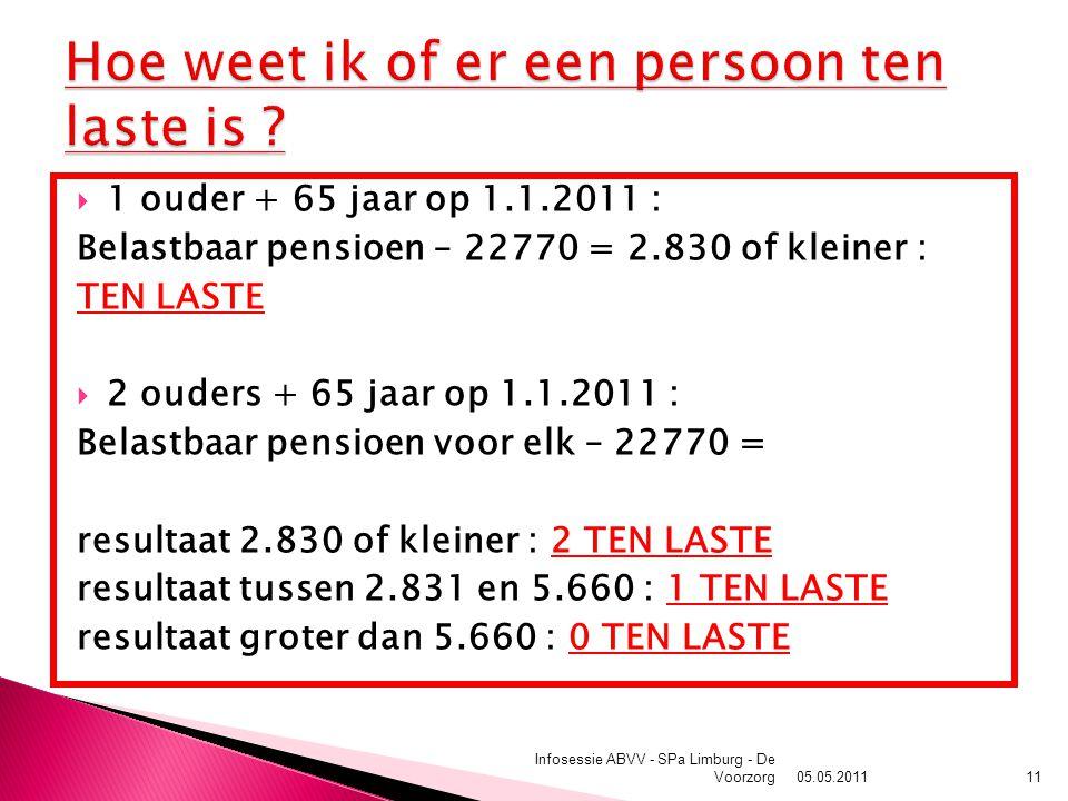  1 ouder + 65 jaar op 1.1.2011 : Belastbaar pensioen – 22770 = 2.830 of kleiner : TEN LASTE  2 ouders + 65 jaar op 1.1.2011 : Belastbaar pensioen voor elk – 22770 = resultaat 2.830 of kleiner : 2 TEN LASTE resultaat tussen 2.831 en 5.660 : 1 TEN LASTE resultaat groter dan 5.660 : 0 TEN LASTE 05.05.2011 Infosessie ABVV - SPa Limburg - De Voorzorg11
