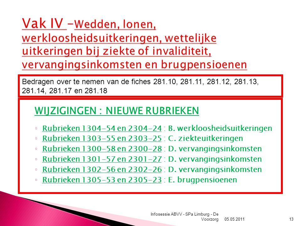 WIJZIGINGEN : NIEUWE RUBRIEKEN ◦ Rubrieken 1304-54 en 2304-24 : B. werkloosheidsuitkeringen ◦ Rubrieken 1303-55 en 2303-25 : C. ziekteuitkeringen ◦ Ru