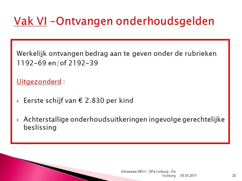 Werkelijk ontvangen bedrag aan te geven onder de rubrieken 1192-69 en/of 2192-39 Uitgezonderd :  Eerste schijf van € 2.830 per kind  Achterstallige onderhoudsuitkeringen ingevolge gerechtelijke beslissing 05.05.2011 Infosessie ABVV - SPa Limburg - De Voorzorg20