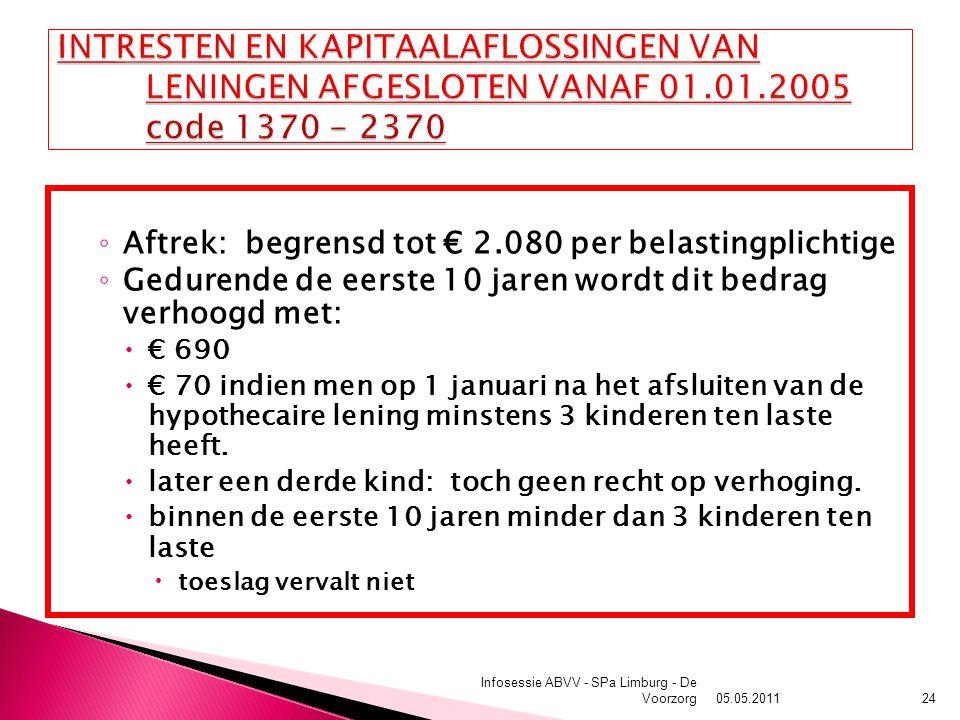 ◦ Aftrek: begrensd tot € 2.080 per belastingplichtige ◦ Gedurende de eerste 10 jaren wordt dit bedrag verhoogd met:  € 690  € 70 indien men op 1 januari na het afsluiten van de hypothecaire lening minstens 3 kinderen ten laste heeft.