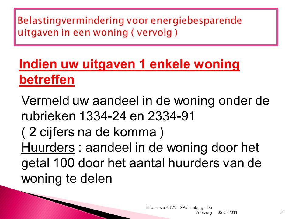 05.05.2011 Infosessie ABVV - SPa Limburg - De Voorzorg30 Indien uw uitgaven 1 enkele woning betreffen Vermeld uw aandeel in de woning onder de rubriek