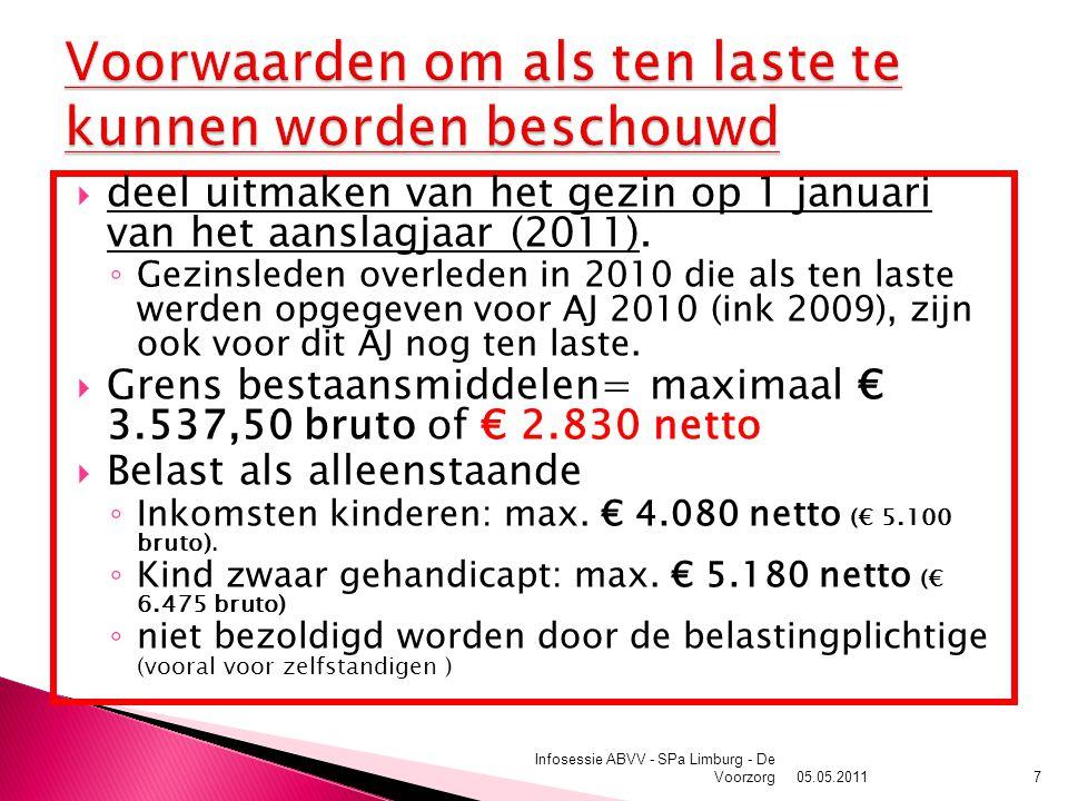  Zijn geen bestaansmiddelen : ◦ kinderbijslag, studiebeurzen en premies voorhuwelijkssparen ◦ eerste schijf van € 2.830 (normale) onderhoudsuitkeringen, die een kind ten laste ontvangt ◦ tegemoetkomingen aan personen met een handicap van 66% of meer ◦ bezoldigingen, vergoedingen werkloosheid en ziekte, die een mindervalide van +66% ontvangt, omdat hij / zij tewerkgesteld is in een beschermde werkplaats.