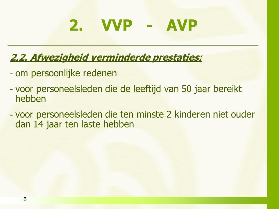 15 2. VVP - AVP 2.2. Afwezigheid verminderde prestaties: - om persoonlijke redenen - voor personeelsleden die de leeftijd van 50 jaar bereikt hebben -