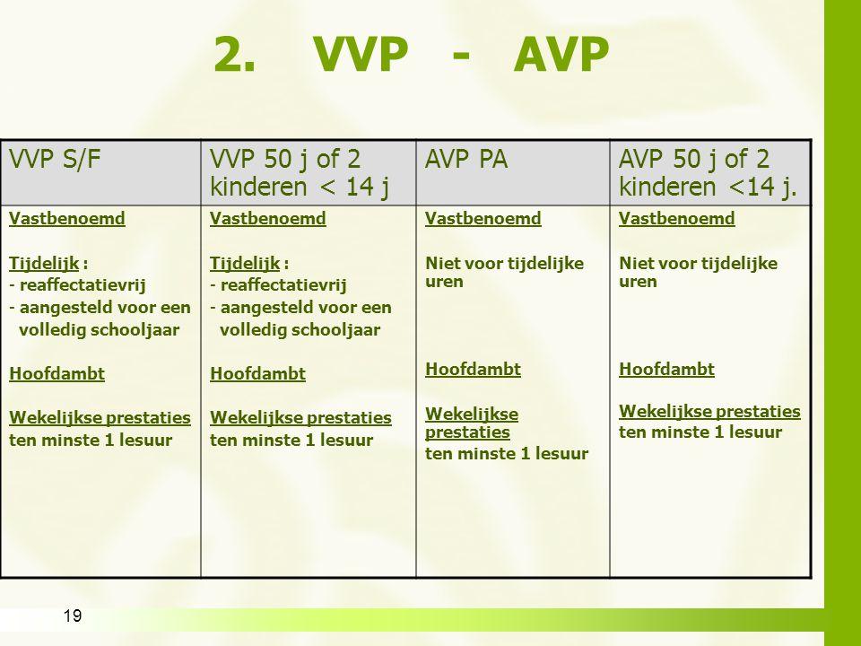 19 2. VVP - AVP VVP S/FVVP 50 j of 2 kinderen < 14 j AVP PAAVP 50 j of 2 kinderen <14 j. Vastbenoemd Tijdelijk : - reaffectatievrij - aangesteld voor