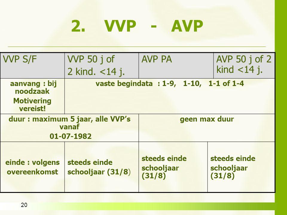 20 2. VVP - AVP VVP S/FVVP 50 j of 2 kind. <14 j. AVP PAAVP 50 j of 2 kind <14 j. aanvang : bij noodzaak Motivering vereist! vaste begindata : 1-9, 1-