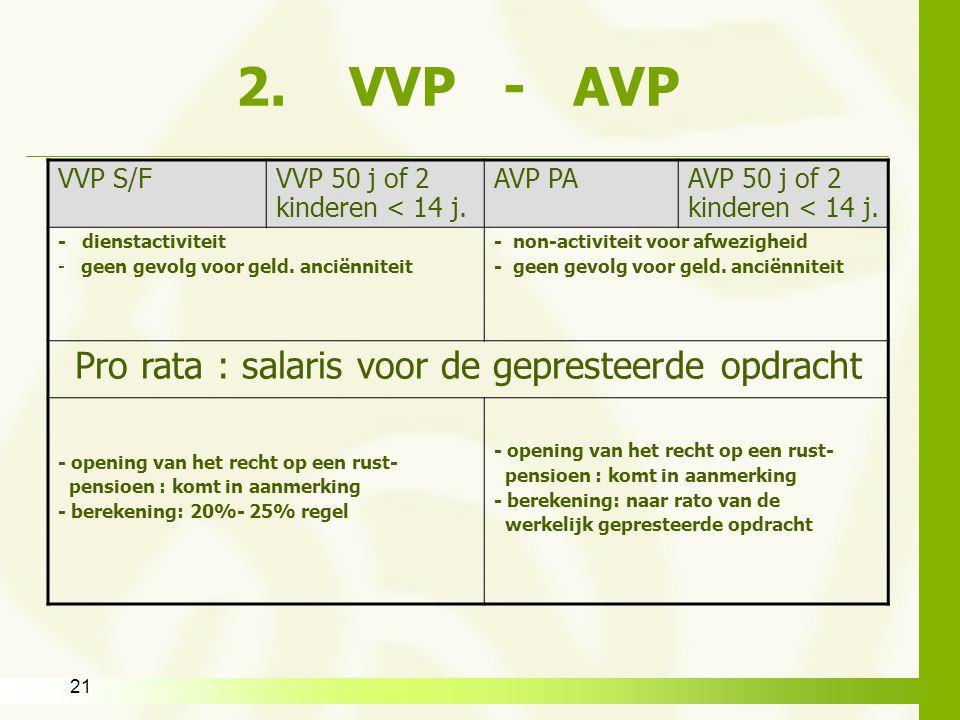 21 2. VVP - AVP VVP S/FVVP 50 j of 2 kinderen < 14 j. AVP PAAVP 50 j of 2 kinderen < 14 j. - dienstactiviteit - geen gevolg voor geld. anciënniteit -