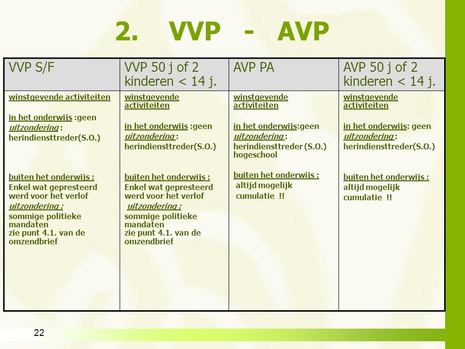 22 2. VVP - AVP VVP S/FVVP 50 j of 2 kinderen < 14 j. AVP PAAVP 50 j of 2 kinderen < 14 j. winstgevende activiteiten in het onderwijs :geen uitzonderi