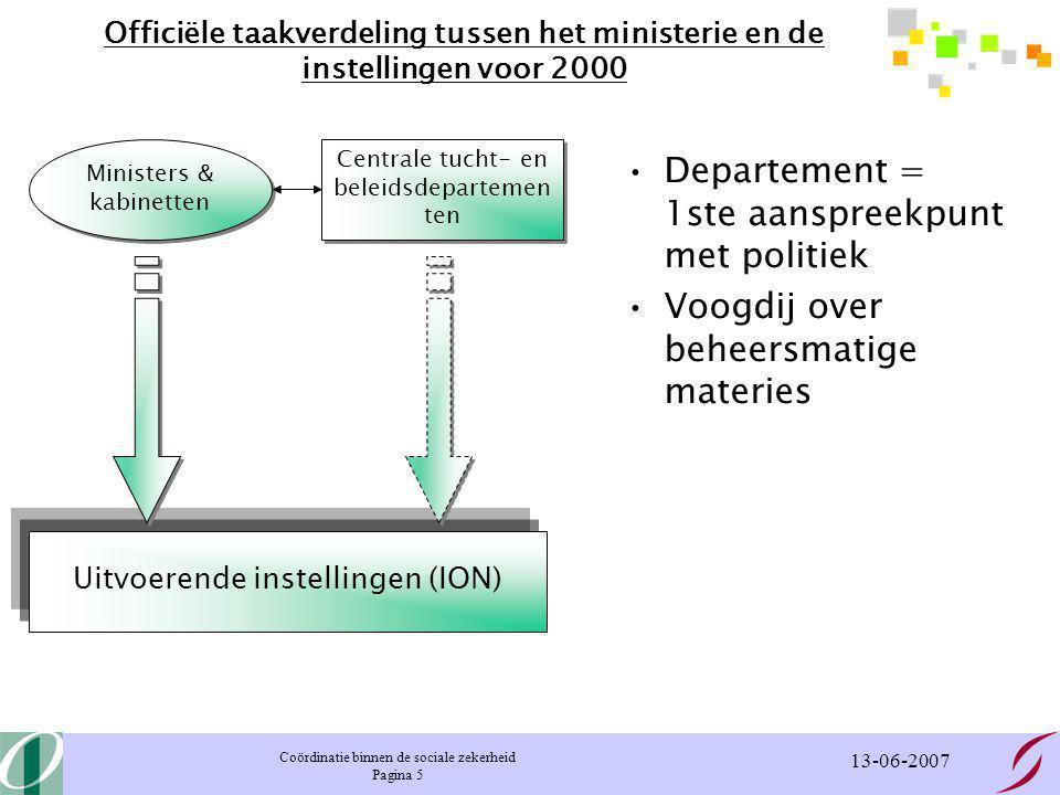 Coördinatie binnen de sociale zekerheid Pagina 16 13-06-2007 Rol Domein Governance Procescoördinatie en –ondersteuning –Bestuursovereenkomst –Legistiek rond HRM