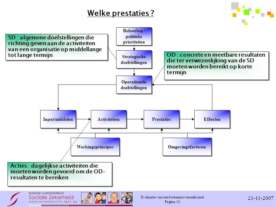 Evaluatie van een bestuursovereenkomst Pagina 10 21-11-2007 Welke prestaties ? Behoeften / politieke prioriteiten Strategische doelstellingen Operatio