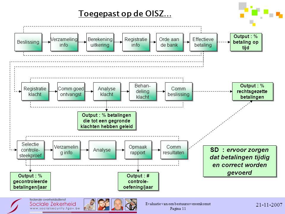 Evaluatie van een bestuursovereenkomst Pagina 11 21-11-2007 Toegepast op de OISZ… Beslissing Verzameling info Berekening uitkering Registratie info Or