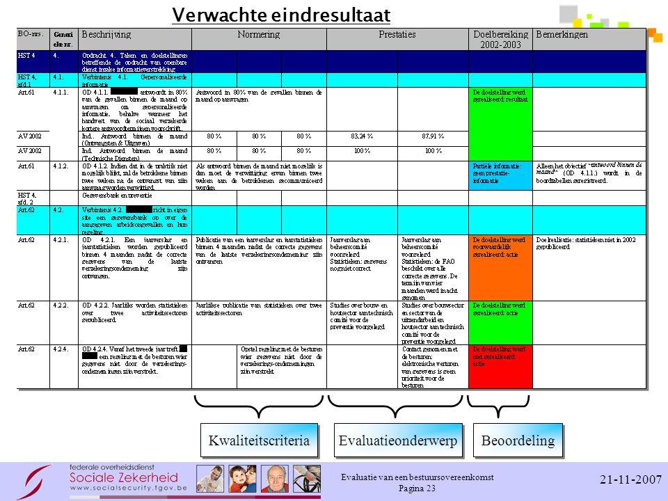 Evaluatie van een bestuursovereenkomst Pagina 23 21-11-2007 Kwaliteitscriteria Evaluatieonderwerp Beoordeling Verwachte eindresultaat