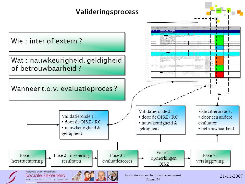 Evaluatie van een bestuursovereenkomst Pagina 24 21-11-2007 Valideringsprocess Validatieronde 1 : door de OISZ / RC nauwkeurigheid & geldigheid Valida