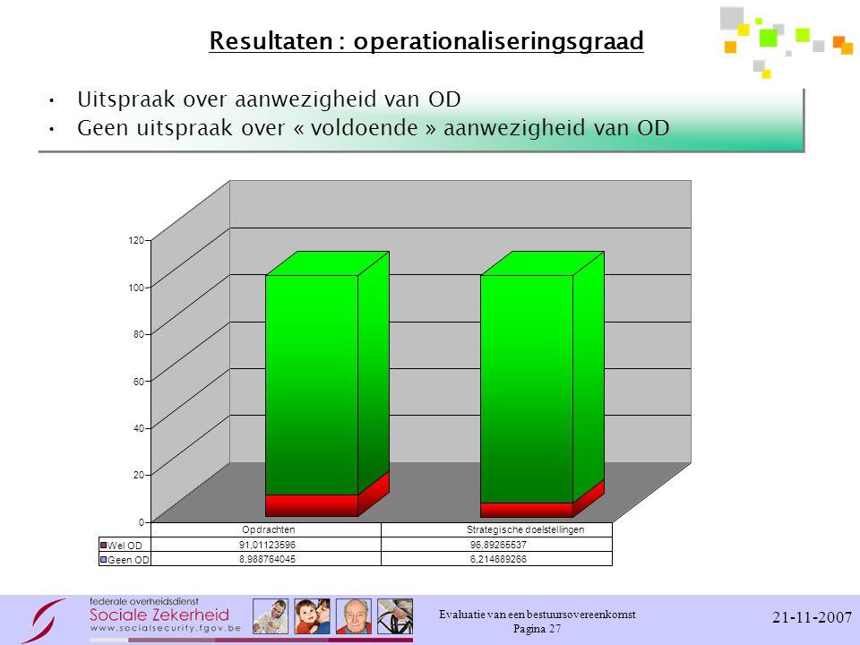 Evaluatie van een bestuursovereenkomst Pagina 27 21-11-2007 Resultaten : operationaliseringsgraad Uitspraak over aanwezigheid van OD Geen uitspraak ov